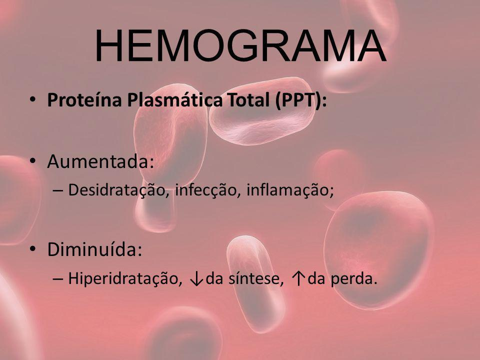 HEMOGRAMA Proteína Plasmática Total (PPT): Aumentada: Diminuída: