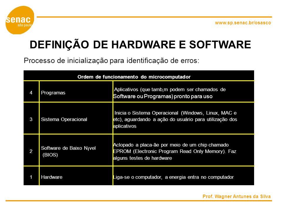 DEFINIÇÃO DE HARDWARE E SOFTWARE