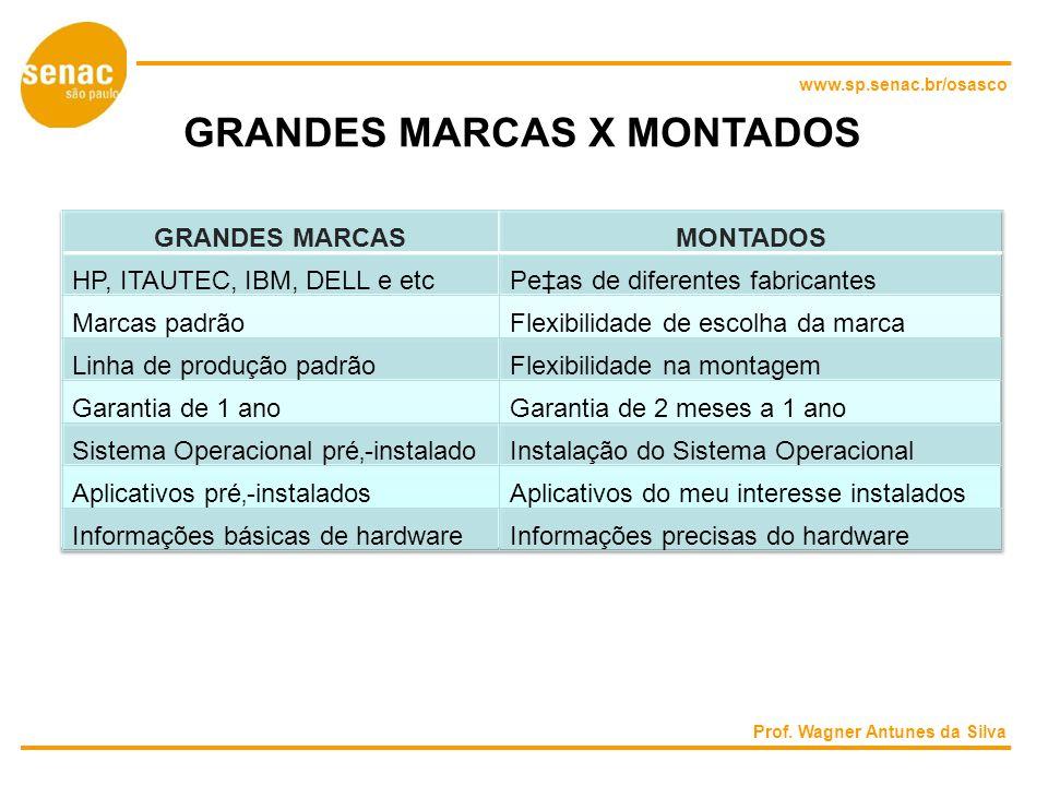 GRANDES MARCAS X MONTADOS