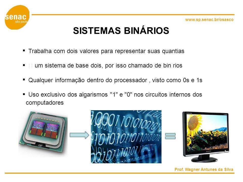 www.sp.senac.br/osasco SISTEMAS BINÁRIOS.  Trabalha com dois valores para representar suas quantias.