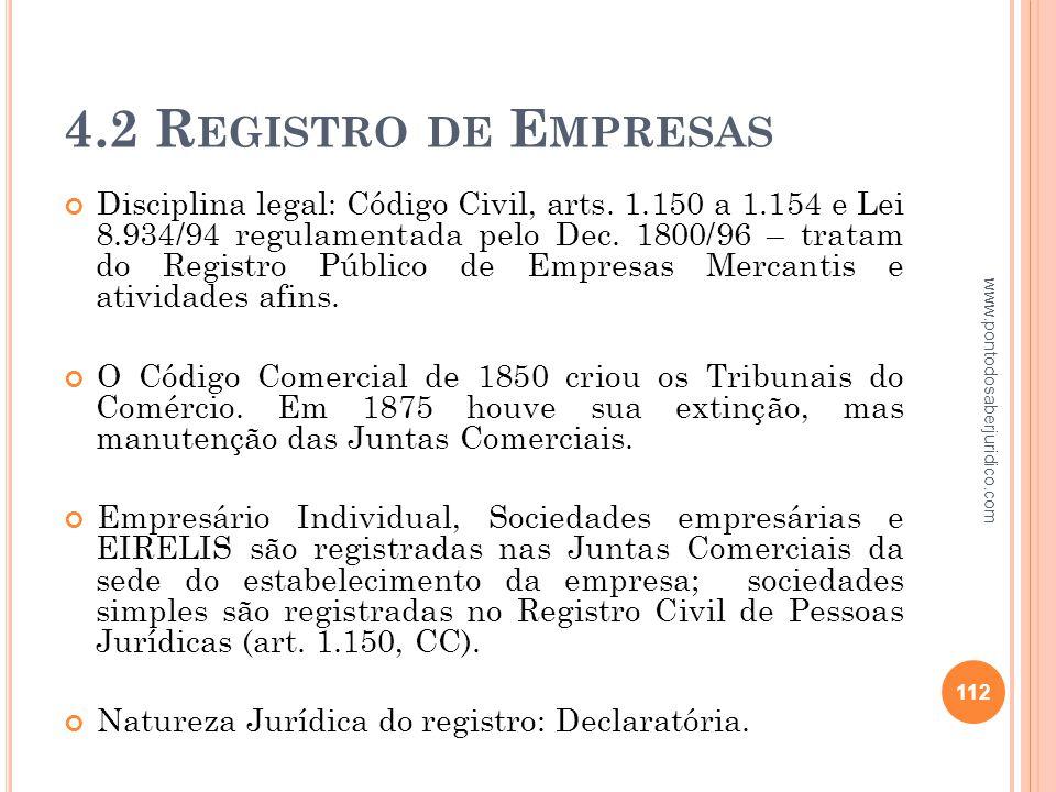 4.2 Registro de Empresas