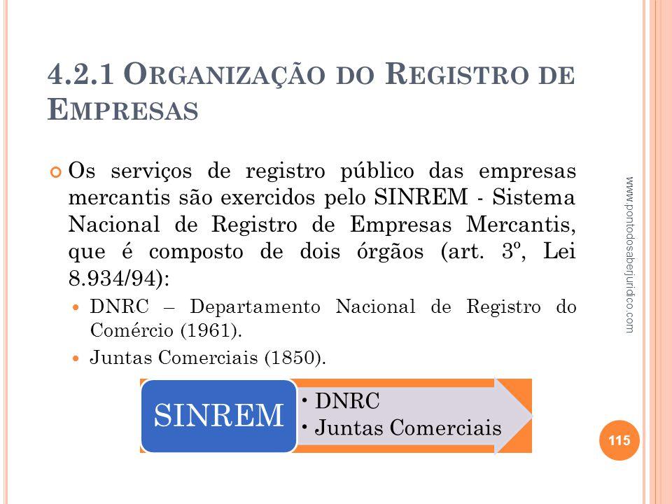 4.2.1 Organização do Registro de Empresas