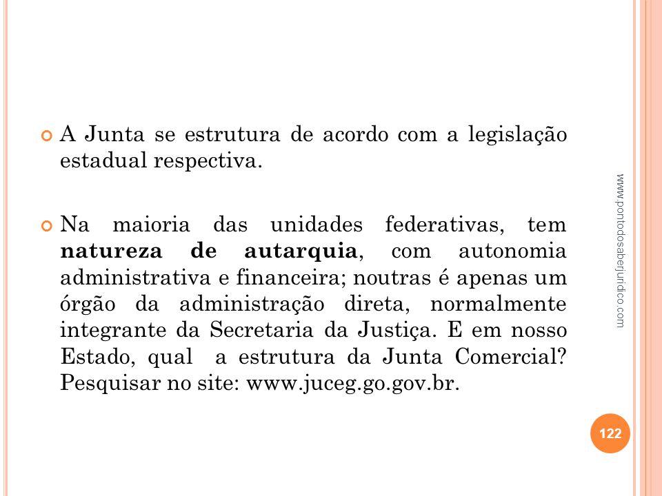 A Junta se estrutura de acordo com a legislação estadual respectiva.