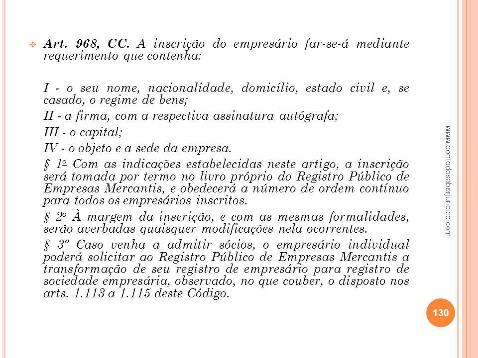 II - a firma, com a respectiva assinatura autógrafa; III - o capital;