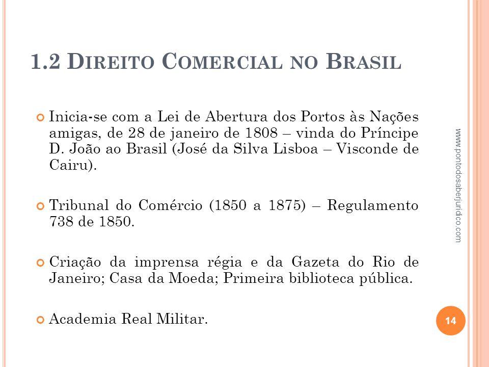 1.2 Direito Comercial no Brasil