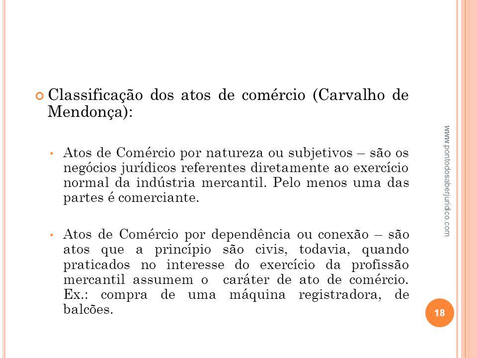 Classificação dos atos de comércio (Carvalho de Mendonça):