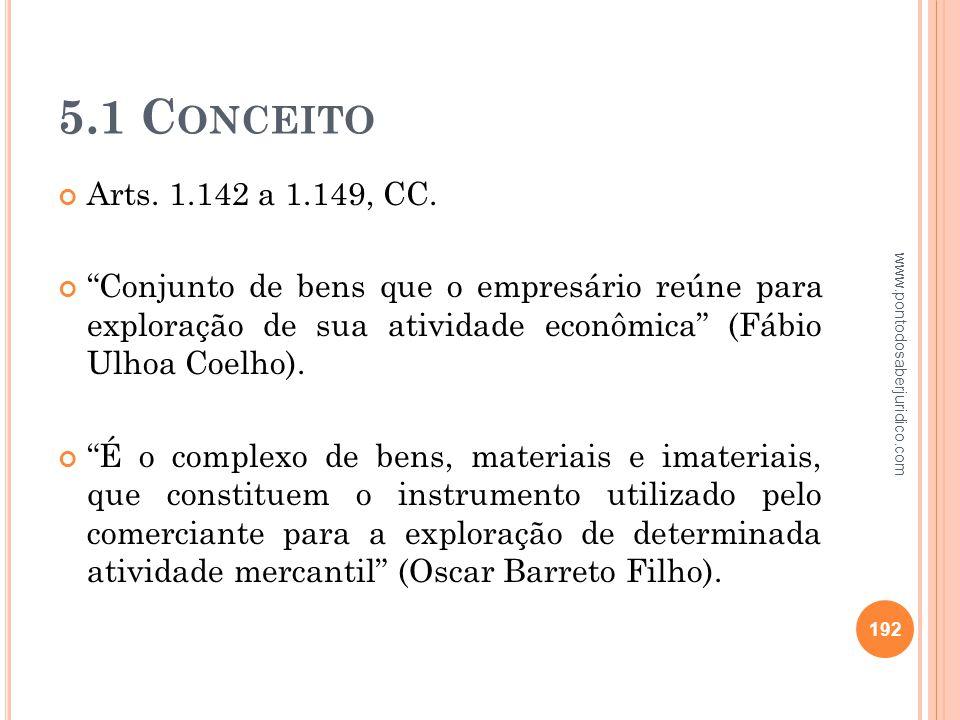 5.1 Conceito Arts. 1.142 a 1.149, CC. Conjunto de bens que o empresário reúne para exploração de sua atividade econômica (Fábio Ulhoa Coelho).