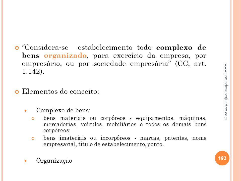 Elementos do conceito: