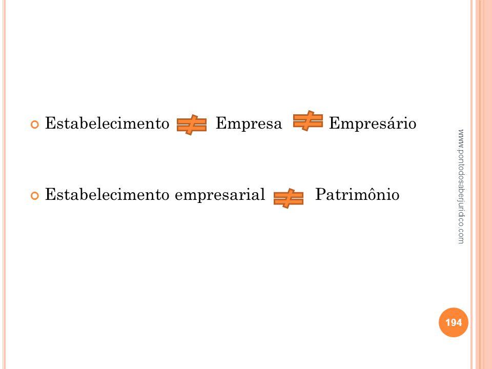 Estabelecimento Empresa Empresário