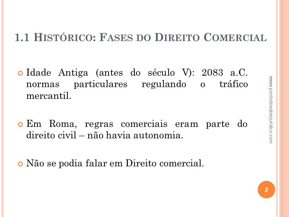 1.1 Histórico: Fases do Direito Comercial