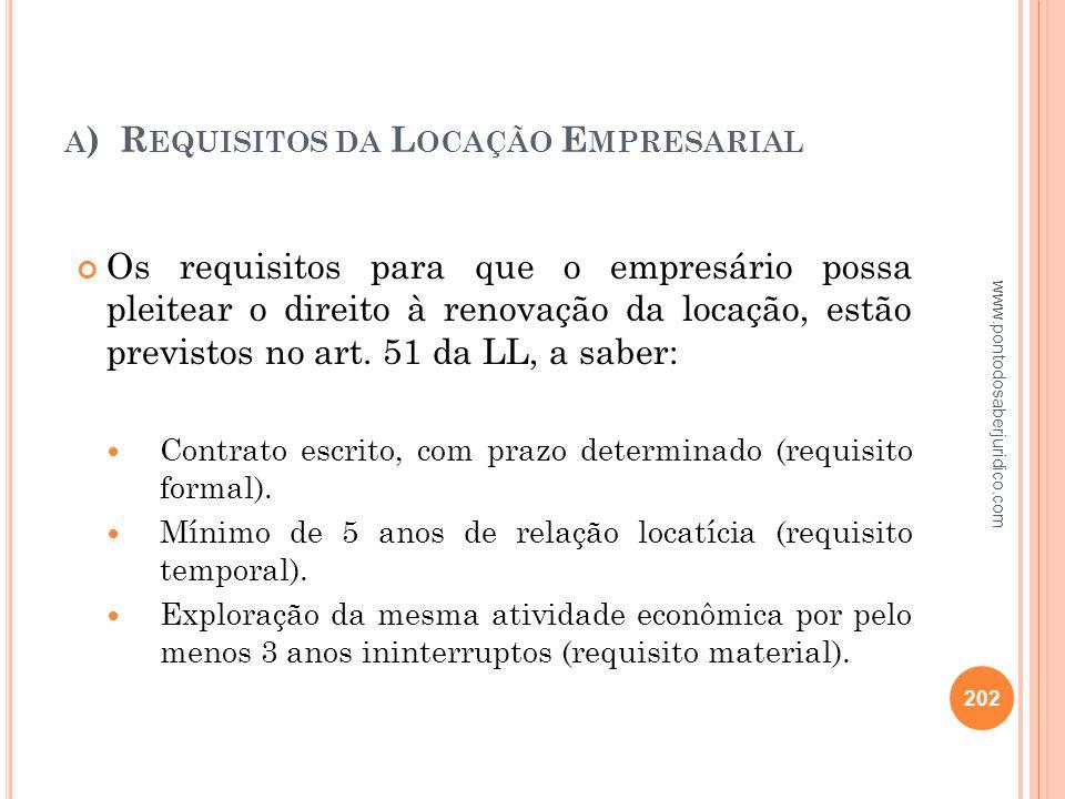 a) Requisitos da Locação Empresarial