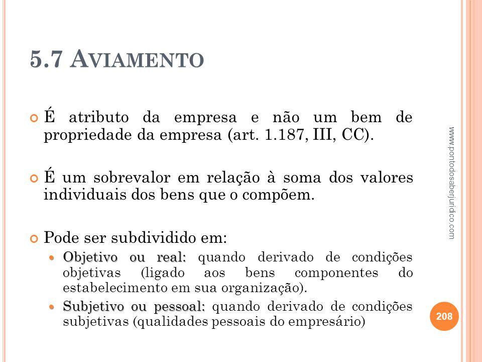 5.7 Aviamento É atributo da empresa e não um bem de propriedade da empresa (art. 1.187, III, CC).