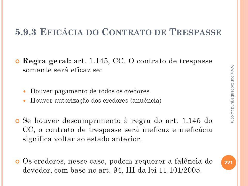 5.9.3 Eficácia do Contrato de Trespasse