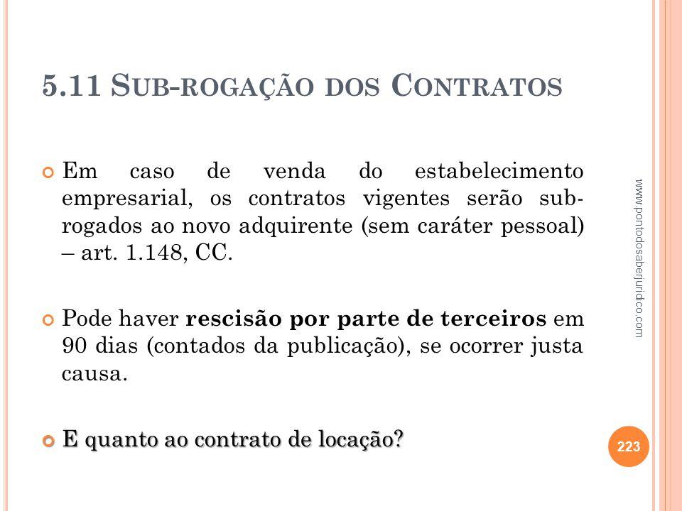 5.11 Sub-rogação dos Contratos