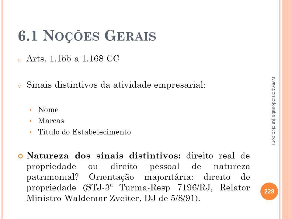 6.1 Noções Gerais Arts. 1.155 a 1.168 CC. Sinais distintivos da atividade empresarial: Nome. Marcas.