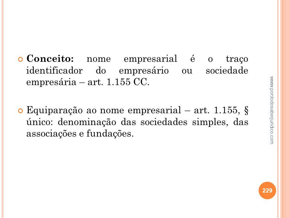 Conceito: nome empresarial é o traço identificador do empresário ou sociedade empresária – art. 1.155 CC.