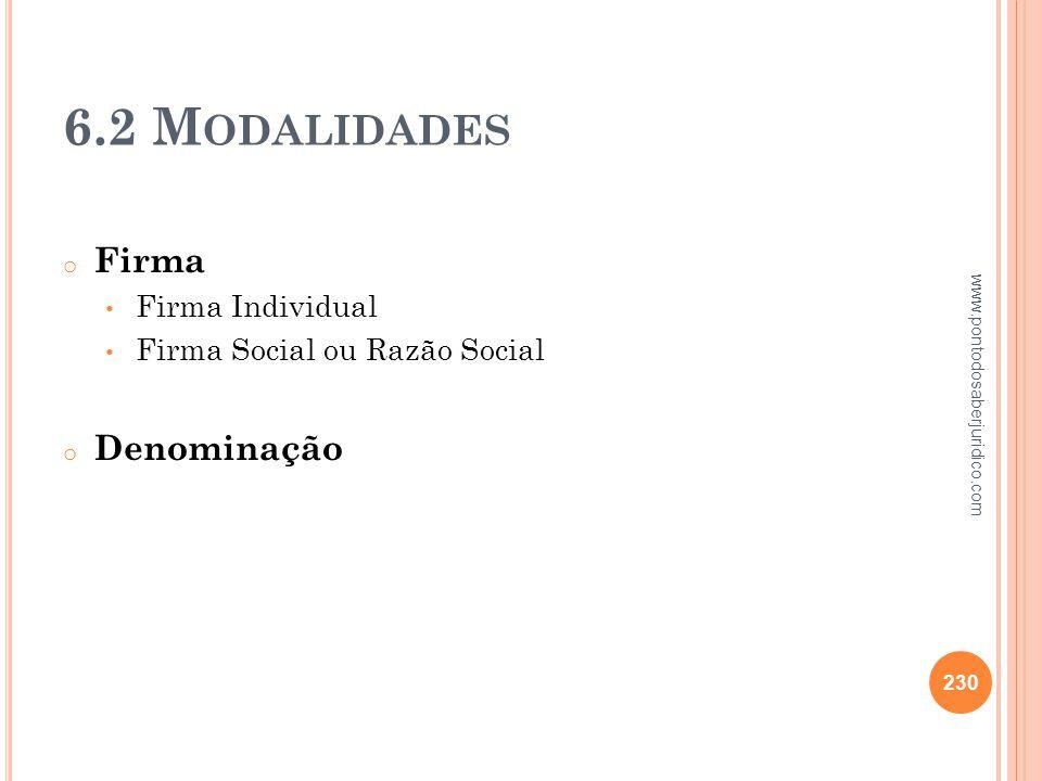 6.2 Modalidades Firma Denominação Firma Individual
