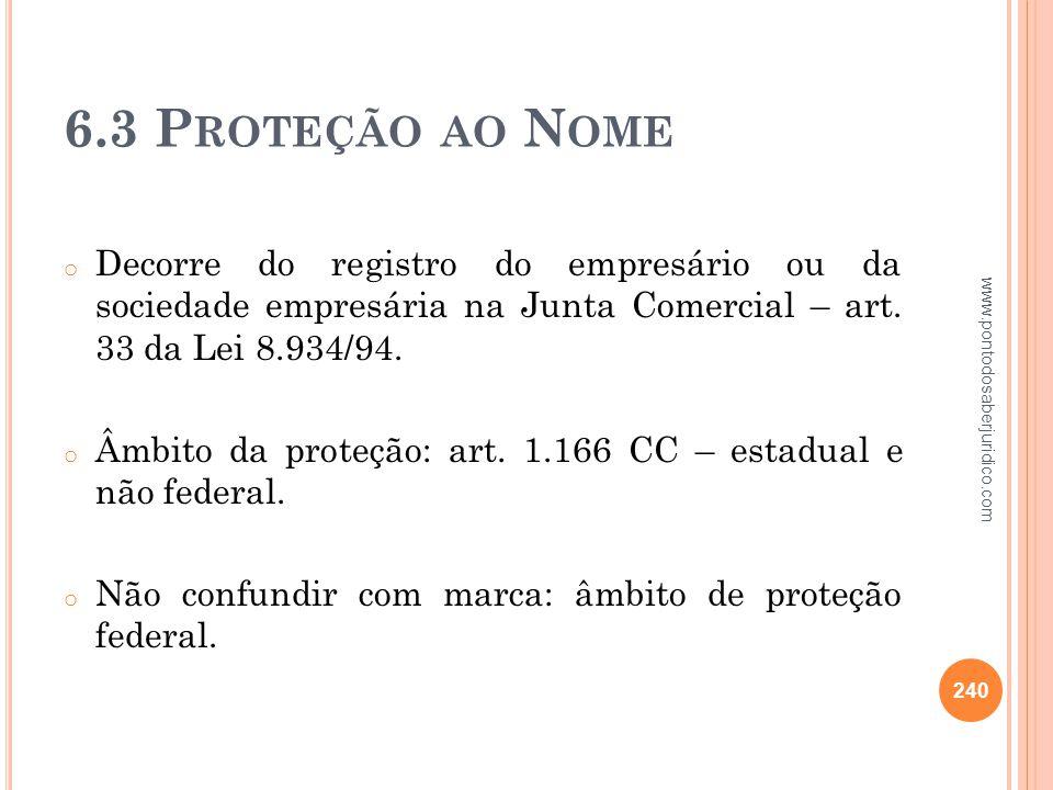 6.3 Proteção ao Nome Decorre do registro do empresário ou da sociedade empresária na Junta Comercial – art. 33 da Lei 8.934/94.