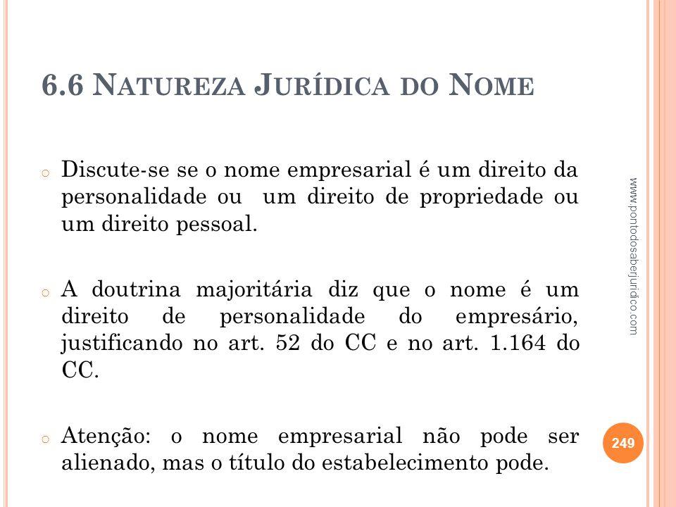 6.6 Natureza Jurídica do Nome