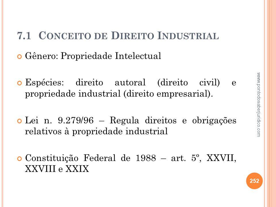 7.1 Conceito de Direito Industrial