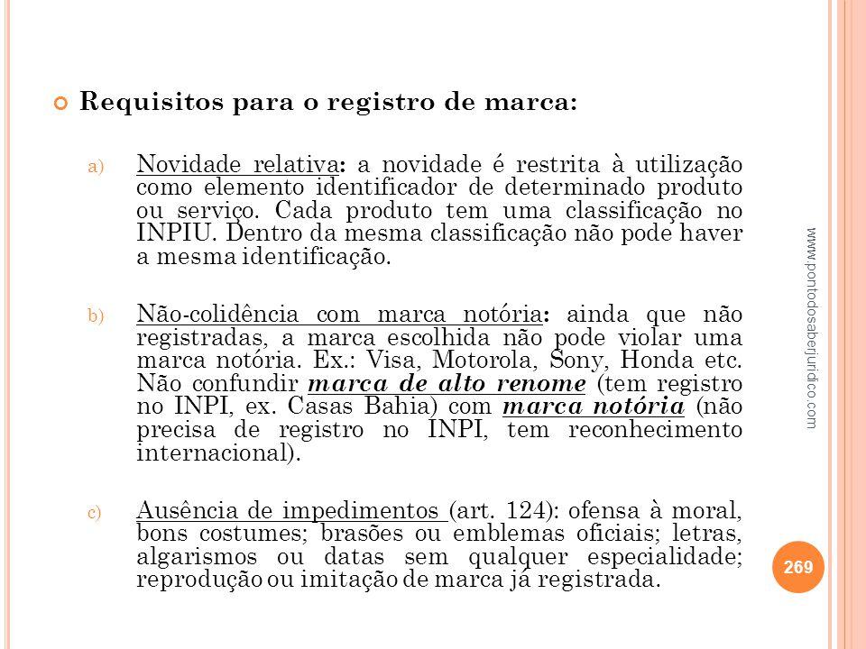 Requisitos para o registro de marca: