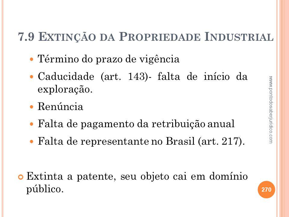 7.9 Extinção da Propriedade Industrial