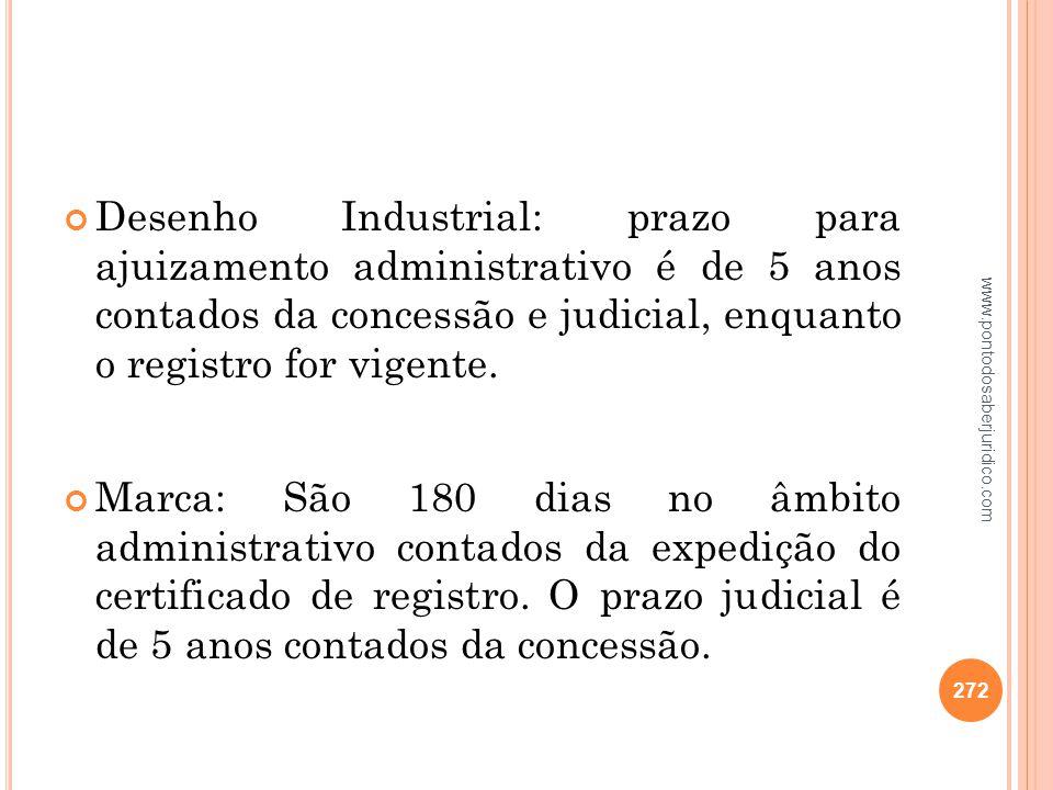 Desenho Industrial: prazo para ajuizamento administrativo é de 5 anos contados da concessão e judicial, enquanto o registro for vigente.