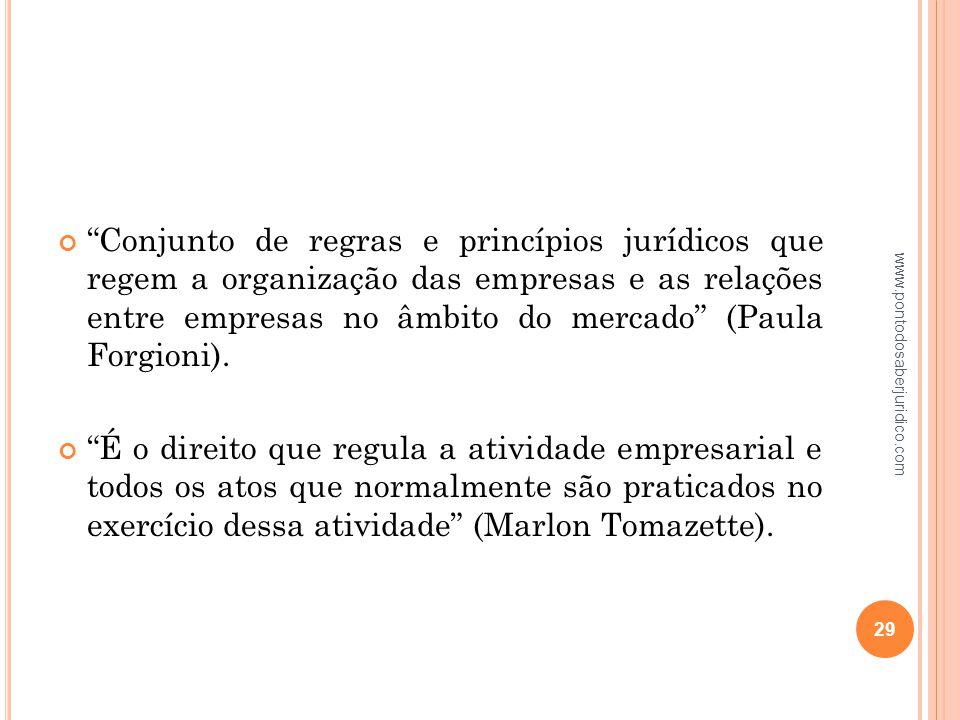 Conjunto de regras e princípios jurídicos que regem a organização das empresas e as relações entre empresas no âmbito do mercado (Paula Forgioni).