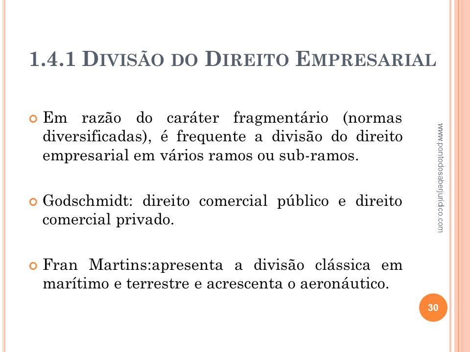 1.4.1 Divisão do Direito Empresarial