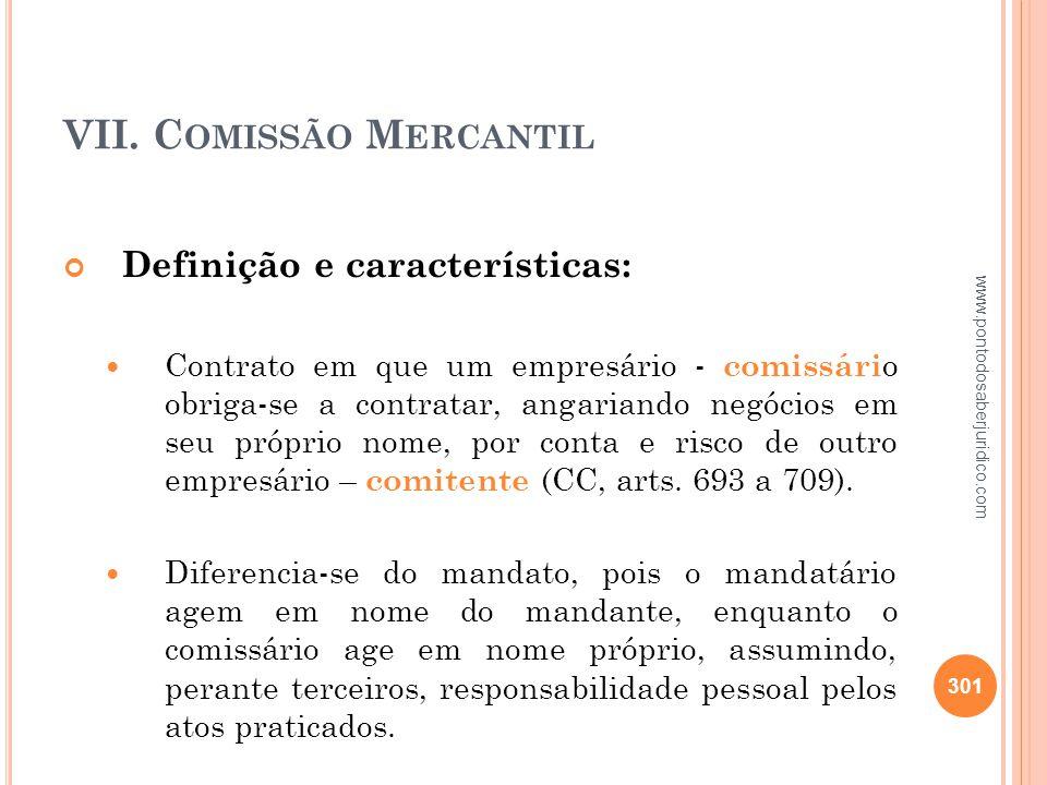 VII. Comissão Mercantil