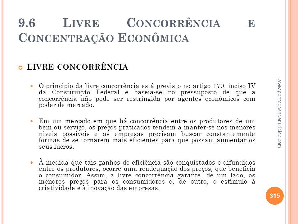9.6 Livre Concorrência e Concentração Econômica