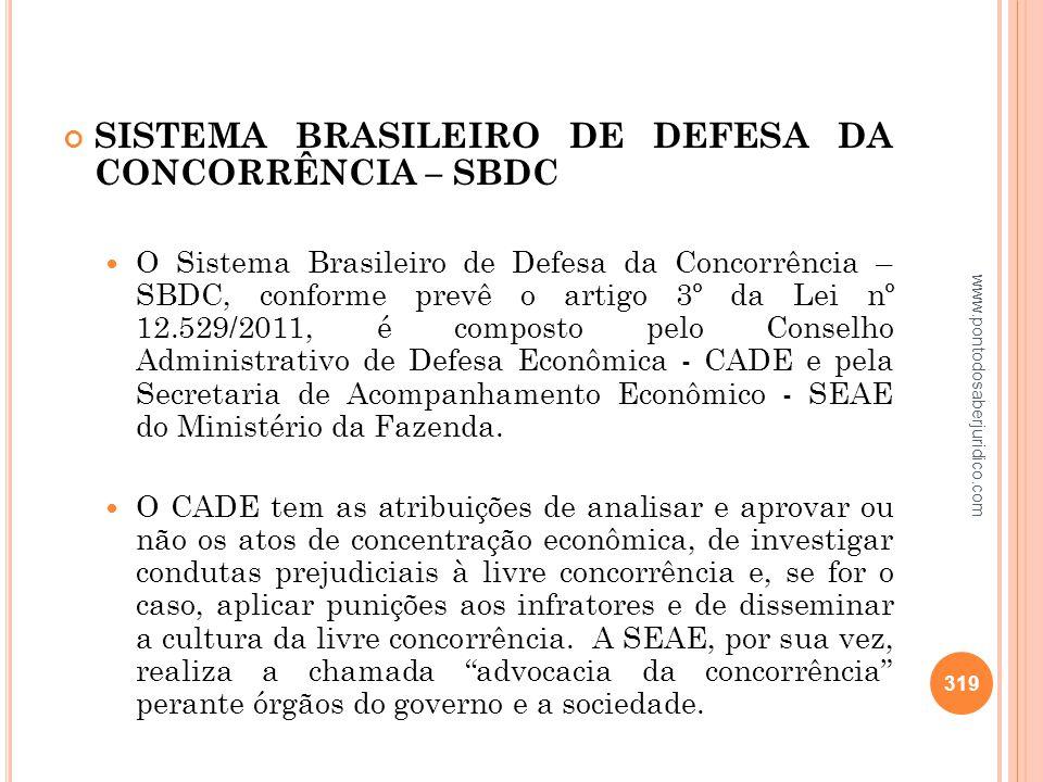 SISTEMA BRASILEIRO DE DEFESA DA CONCORRÊNCIA – SBDC
