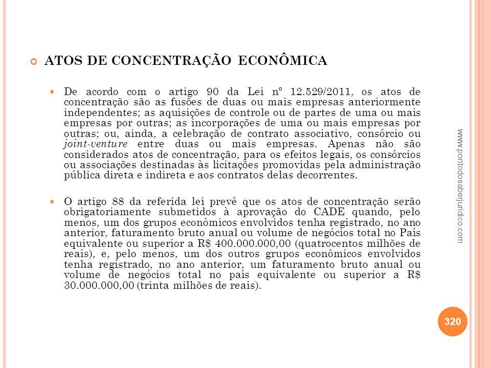 ATOS DE CONCENTRAÇÃO ECONÔMICA