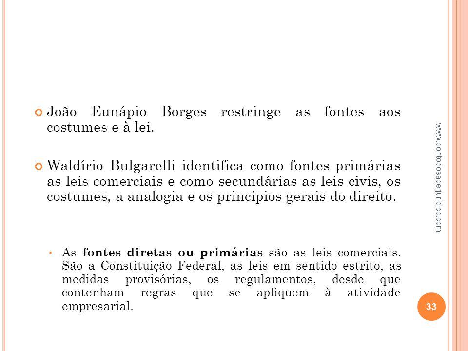 João Eunápio Borges restringe as fontes aos costumes e à lei.