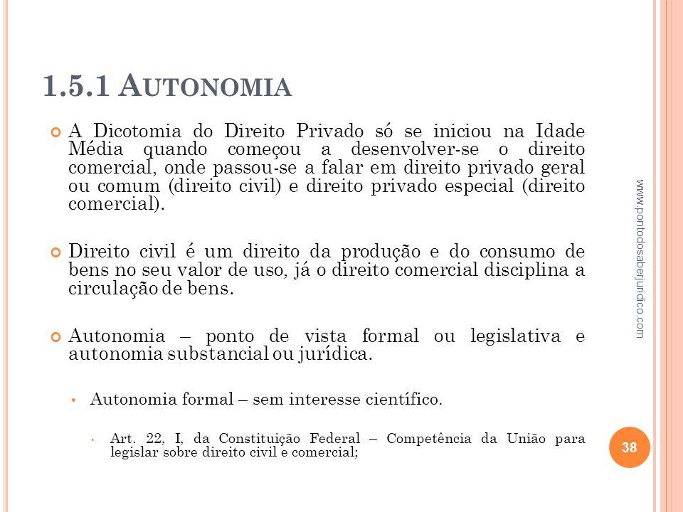 1.5.1 Autonomia