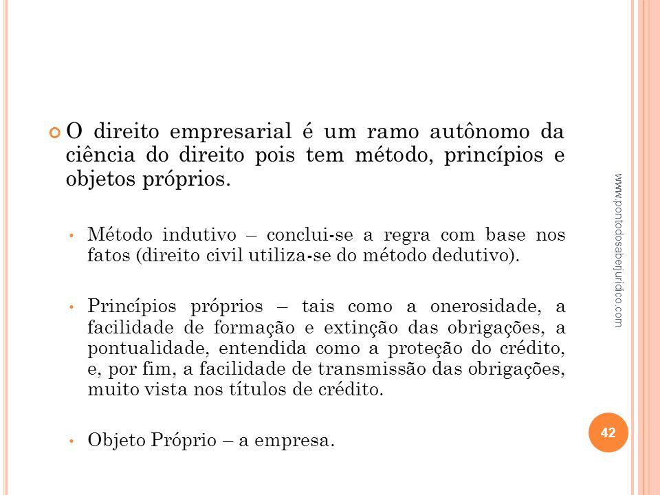 O direito empresarial é um ramo autônomo da ciência do direito pois tem método, princípios e objetos próprios.