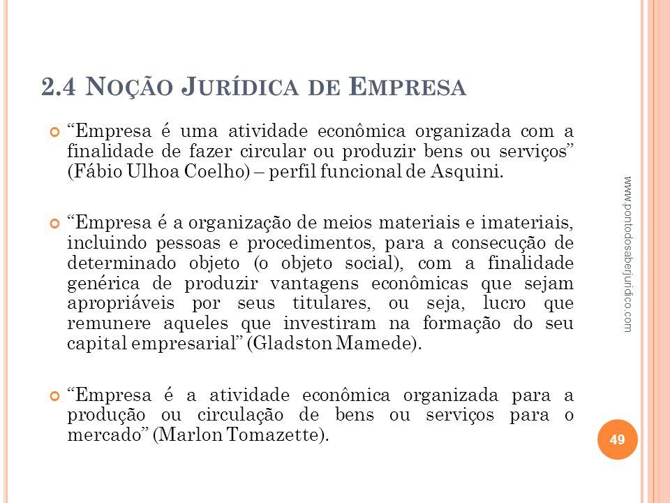 2.4 Noção Jurídica de Empresa