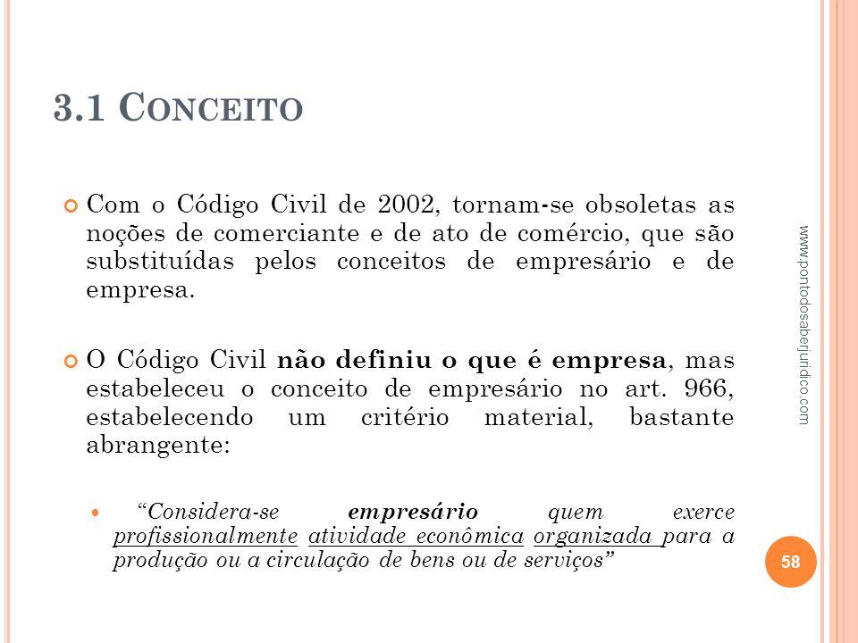 3.1 Conceito
