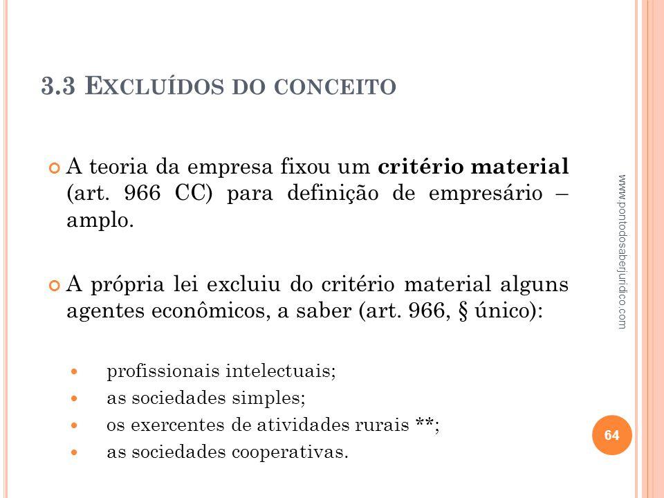 3.3 Excluídos do conceito A teoria da empresa fixou um critério material (art. 966 CC) para definição de empresário – amplo.