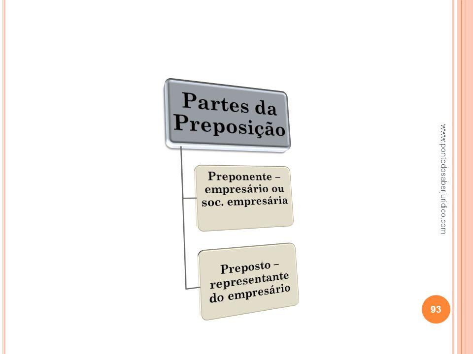 Partes da Preposição Preponente – empresário ou soc. empresária