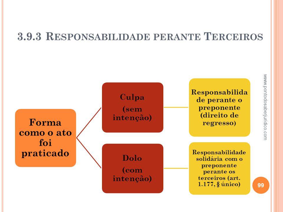 3.9.3 Responsabilidade perante Terceiros
