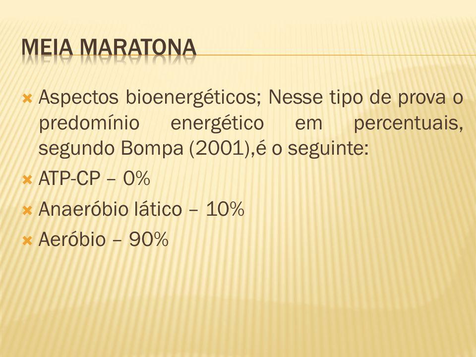 Meia Maratona Aspectos bioenergéticos; Nesse tipo de prova o predomínio energético em percentuais, segundo Bompa (2001),é o seguinte:
