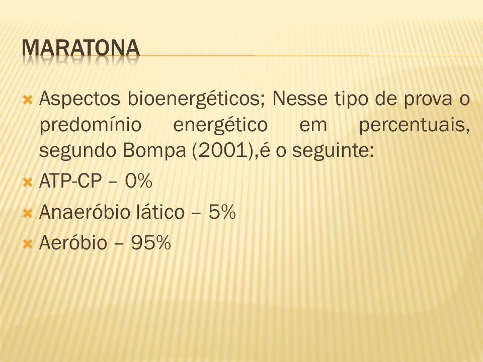 Maratona Aspectos bioenergéticos; Nesse tipo de prova o predomínio energético em percentuais, segundo Bompa (2001),é o seguinte: