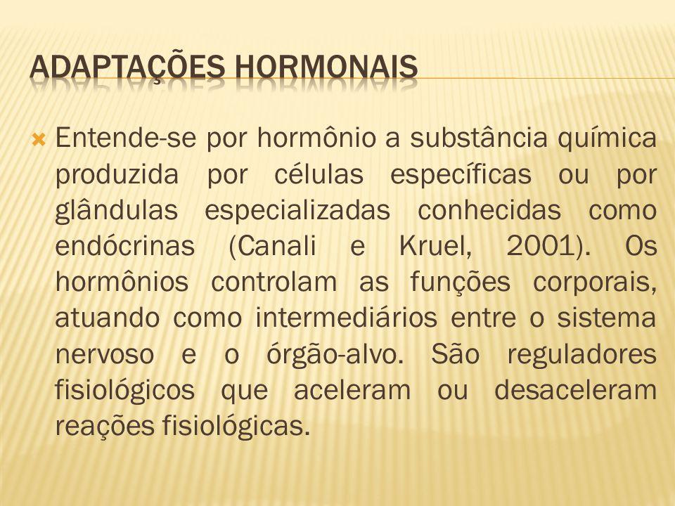Adaptações Hormonais