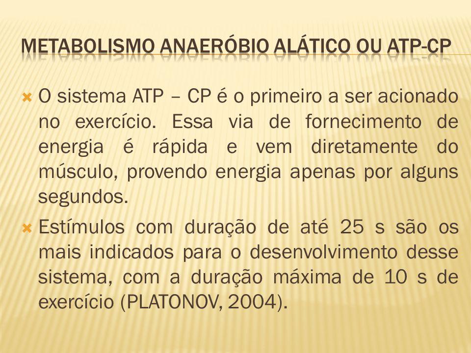 Metabolismo Anaeróbio Alático ou Atp-CP