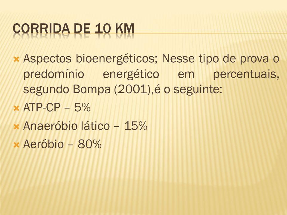 Corrida de 10 Km Aspectos bioenergéticos; Nesse tipo de prova o predomínio energético em percentuais, segundo Bompa (2001),é o seguinte: