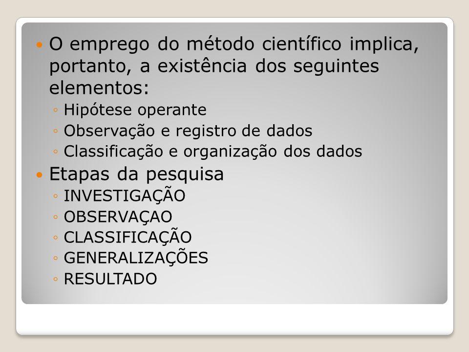 O emprego do método científico implica, portanto, a existência dos seguintes elementos: