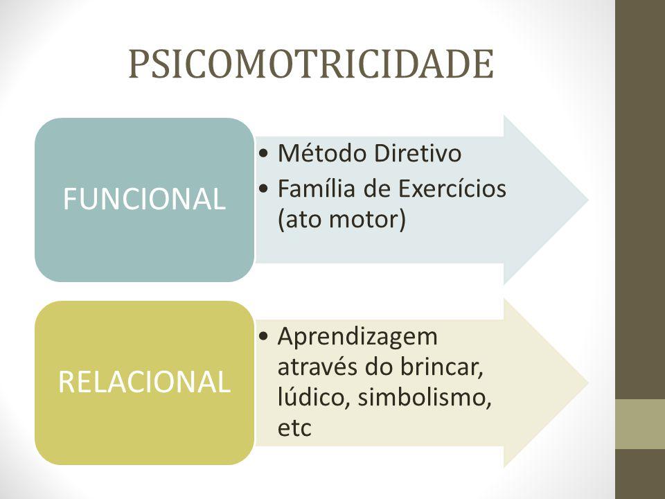 PSICOMOTRICIDADE FUNCIONAL RELACIONAL Método Diretivo