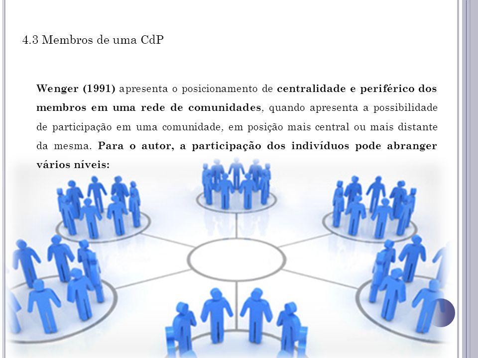 4.3 Membros de uma CdP