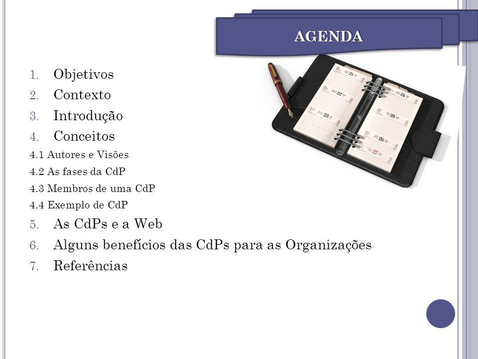 Agenda AGENDA Objetivos Contexto Introdução Conceitos As CdPs e a Web